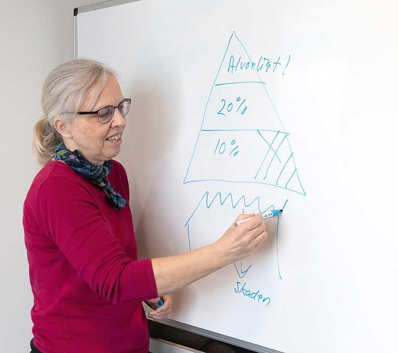 Susie Kjær – Erhvervspsykolog
